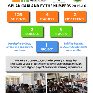 2015-2016 Y-PLAN Oakland Overview